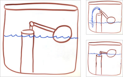 Toilet Ball as an Example of a Proportional Control